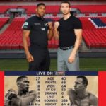 Anthony Joshua vs. Wladimir Klitschko: Bet on the favorite or ride with the underdog?