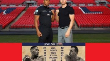 No Holds Barred: Is 2017 the Year of Anthony Joshua?